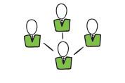 Team & Organizational Leadership